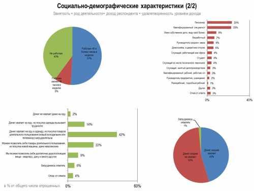 Алексею Ягудину не хватает на еду