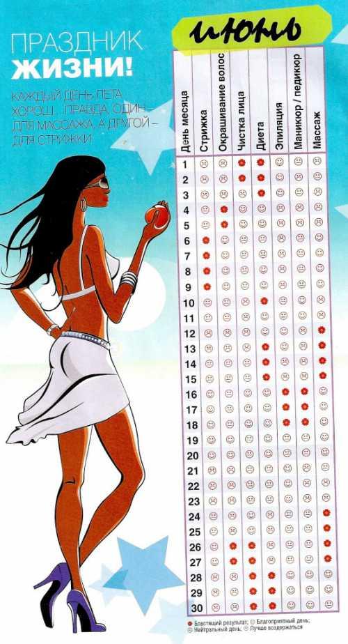 Лунный календарь стрижек на июнь 2013