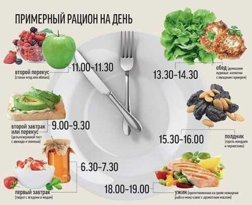 Как правильное питание сохраняет здоровье